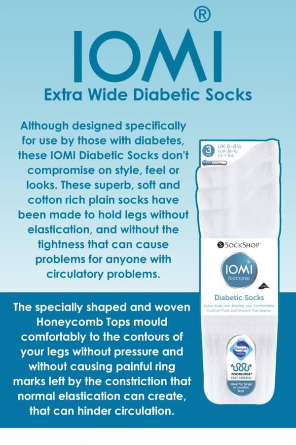 Diabetic IOMI Info Panel 2